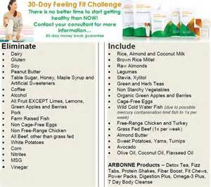 arbonne 28 day detox price picture 9