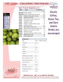 1500 calorie low carb diet picture 1