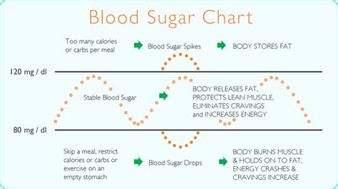 anxiety iin women diet sugar picture 3