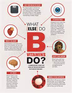 does vitamin b12 help with cellulite picture 3