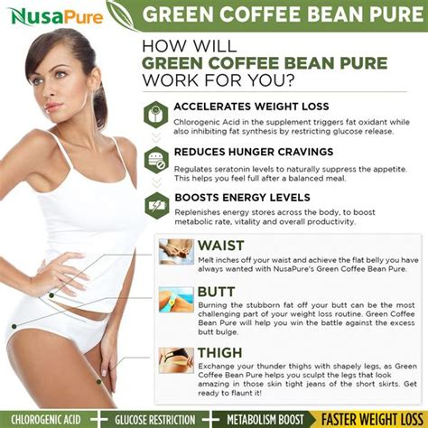 where to buy gc 50 green coffee bean picture 12
