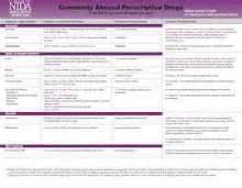 retail prescription program drug list walmart picture 5