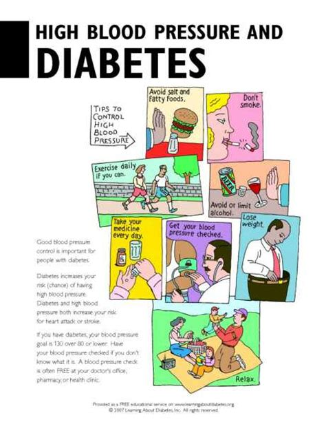 Increased blood pressure with diabetes picture 1