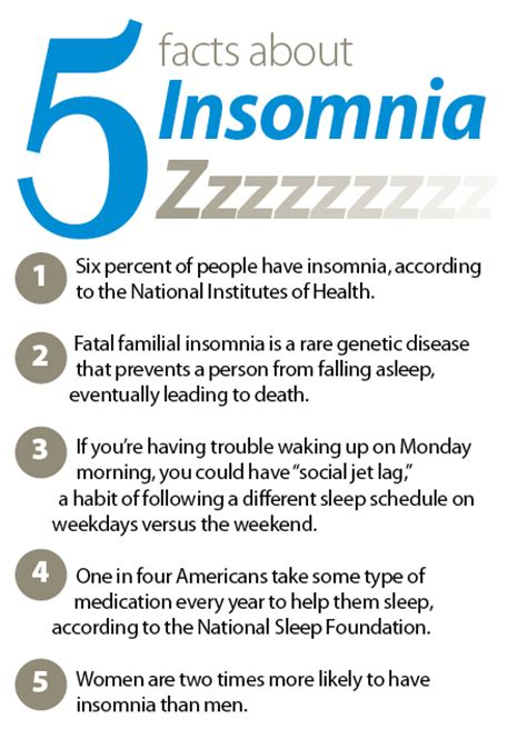 facts about insomnia picture 1