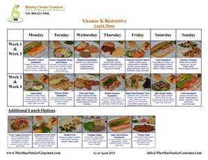 coumadin user diet picture 13