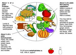 diabetic diet planner picture 1