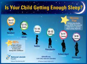 how long do kids need to sleep picture 5