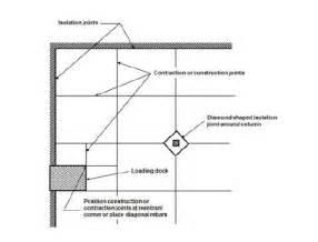 concrete control joints metal picture 14
