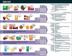 diet brestsfeeding picture 10
