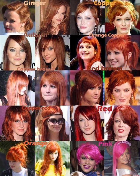 color chart for red hair dye picture 3
