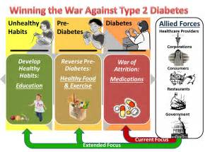 guidelines for type ii diabetic menus picture 14