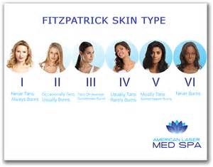 doctor name list of medical skincare and laser picture 5