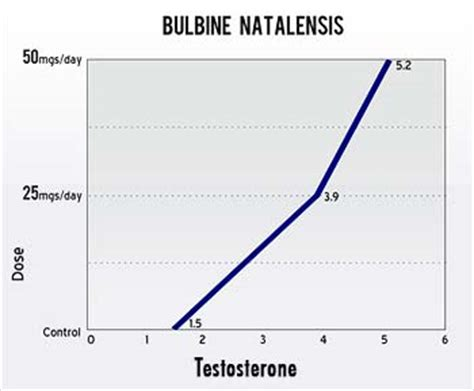 testosterone enant only cycle pct picture 10