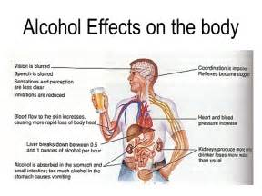 what are the effects on the body from picture 13