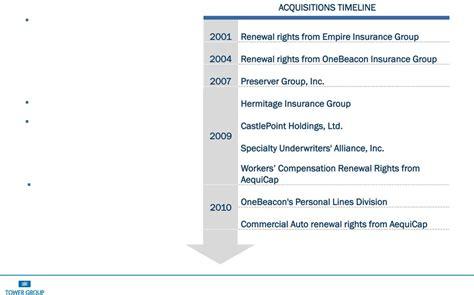 compensation joint ventures picture 1