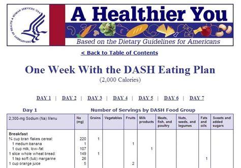 1600 calorie sample menu picture 6