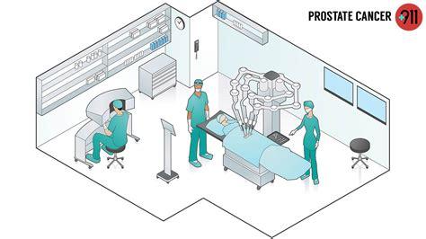 Da vinci prostate surgery michigan picture 6