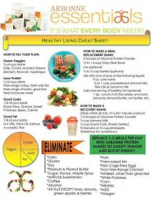 arbonne detox diet 28 day picture 3