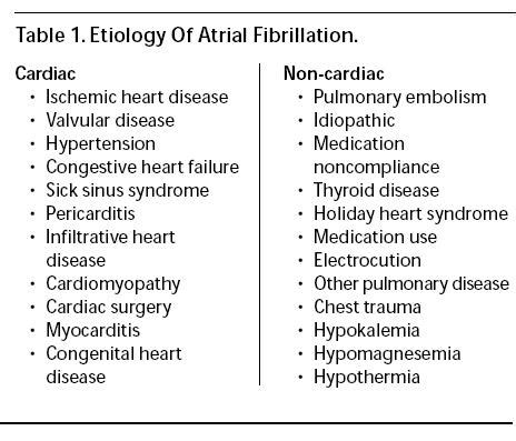 can thyroid nodule cause heart flutter picture 13