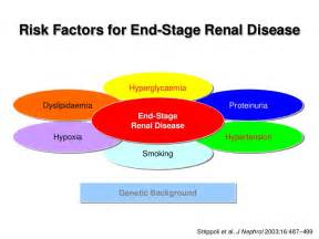 stage 2 hypertension infection picture 15