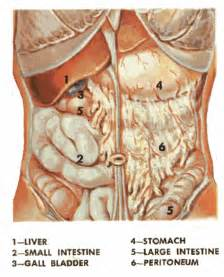 pain in lower right abdomen gy change in picture 5