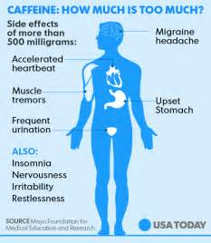 caffeine side effects picture 10