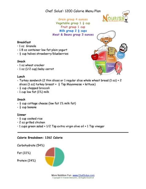 1500 calories a day diet plan picture 11