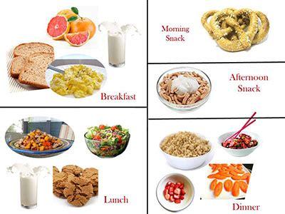 calorie diet picture 14