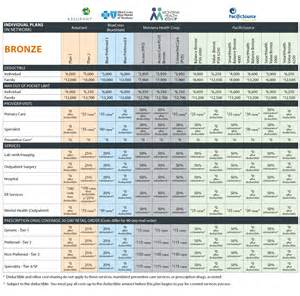 health plans picture 7
