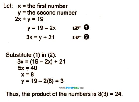 ageing problem solution picture 7