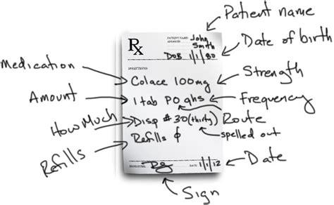 drug on line prescription rx picture 10