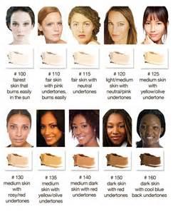 organic skin tone picture 7