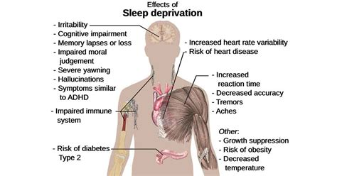 sleep deprivation psychosis picture 6