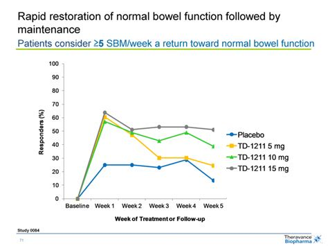 normal bowel function picture 2