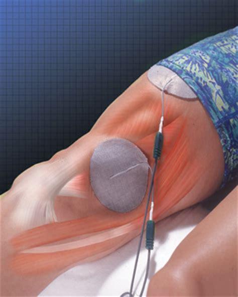 can e-stim prostate damage picture 6