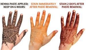 indigo skin design picture 1