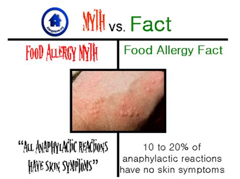 food allergies and skin aging picture 10