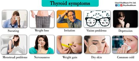 anemia and underactive thyroid picture 11