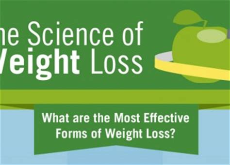 most rapid weight loss picture 3