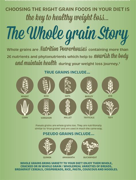 whole grains and weight loss picture 11