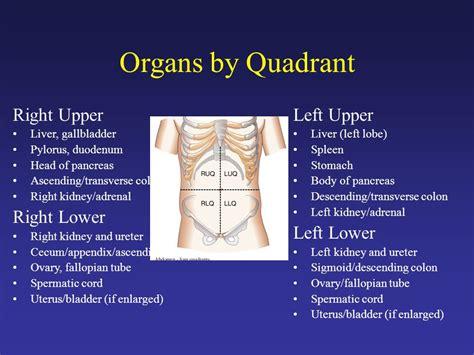 right lower quadrant pain liver picture 3
