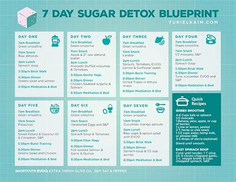 juice fasting for opiate detox picture 14