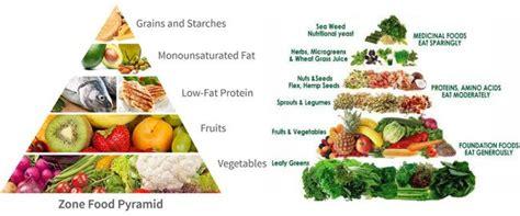 cardiac care diet picture 14