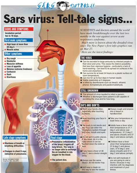 virus from metals in vaccines and symptoms picture 23