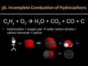 results of burning carbon monoxide picture 19