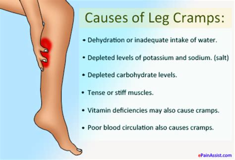 causes of cramping and pain and bloating and picture 12