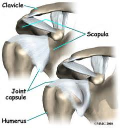 grinding shoulder joint picture 2