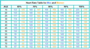 weight loss for women in their 70's picture 10