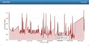 heart rate and sleep picture 1