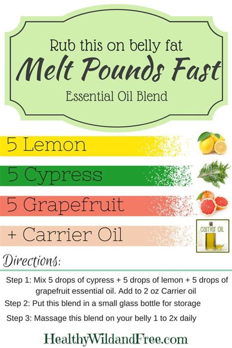 which essential oil dissolves fat on stomach picture 1